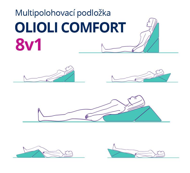 Polohovací podložka OLIOLI Comfort